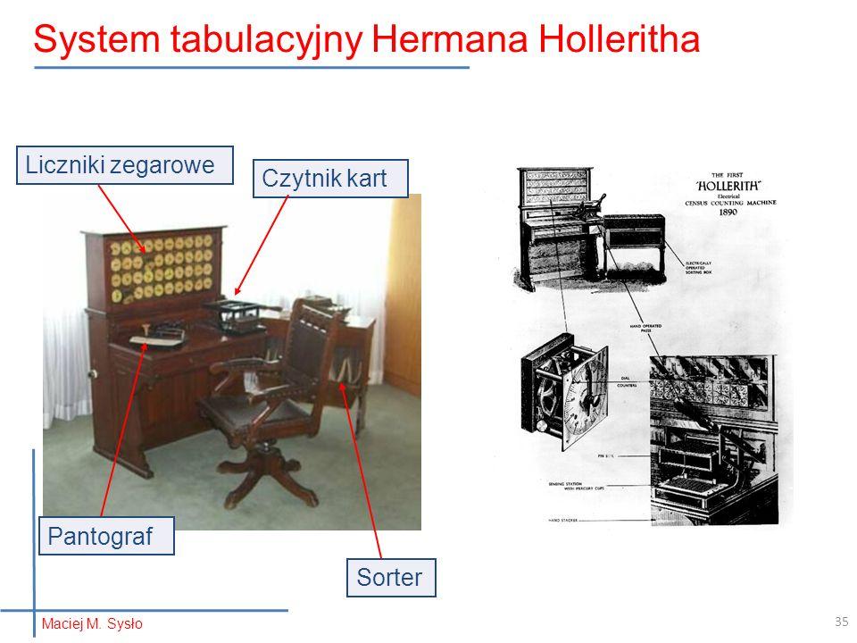 System tabulacyjny Hermana Holleritha