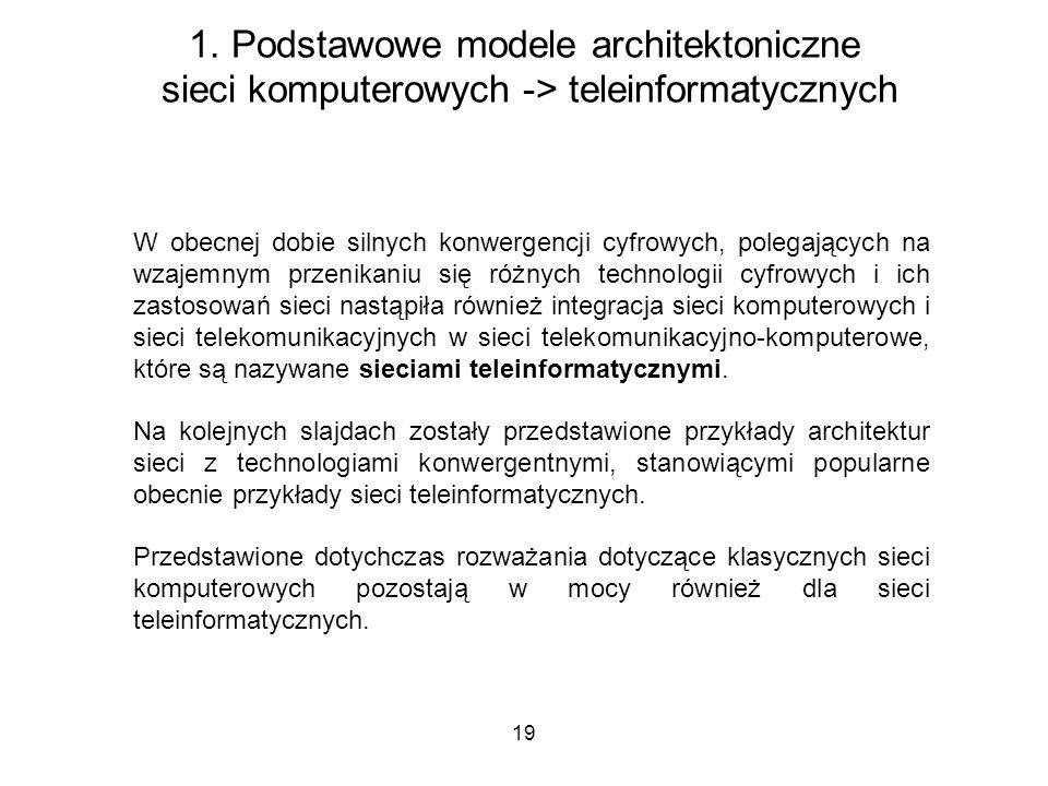 1. Podstawowe modele architektoniczne sieci komputerowych -> teleinformatycznych