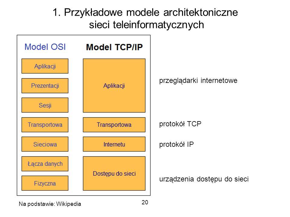 1. Przykładowe modele architektoniczne sieci teleinformatycznych