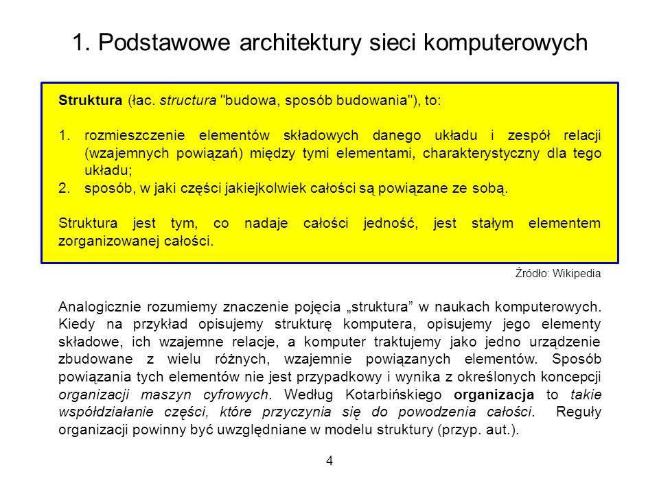 1. Podstawowe architektury sieci komputerowych