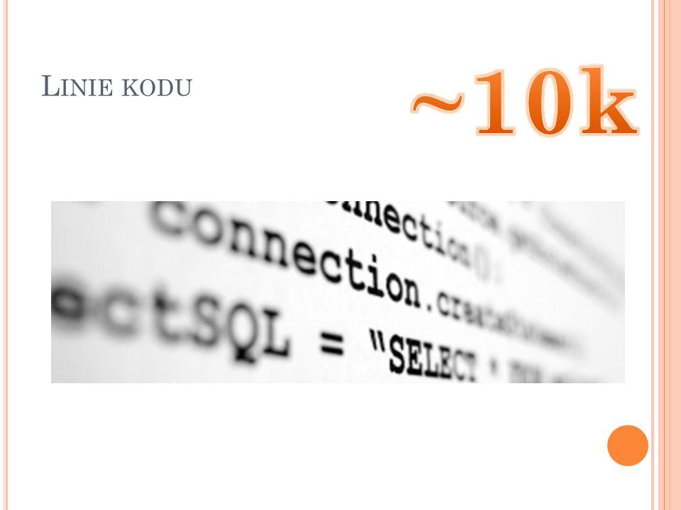 Linie kodu ~10k