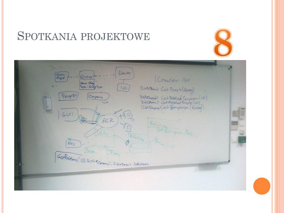 Spotkania projektowe 8