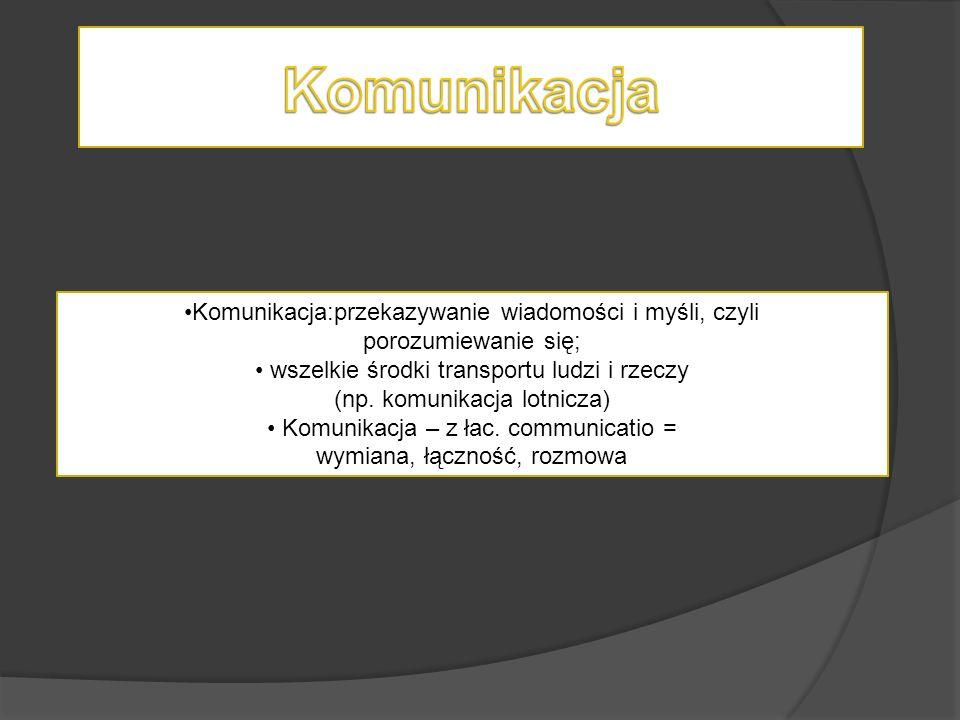 Komunikacja Komunikacja:przekazywanie wiadomości i myśli, czyli