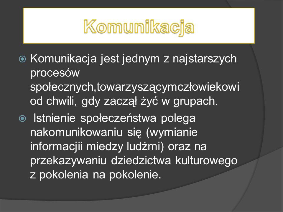 Komunikacja Komunikacja jest jednym z najstarszych procesów społecznych,towarzyszącymczłowiekowi od chwili, gdy zaczął żyć w grupach.