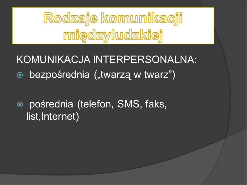 Rodzaje komunikacji międzyludzkiej