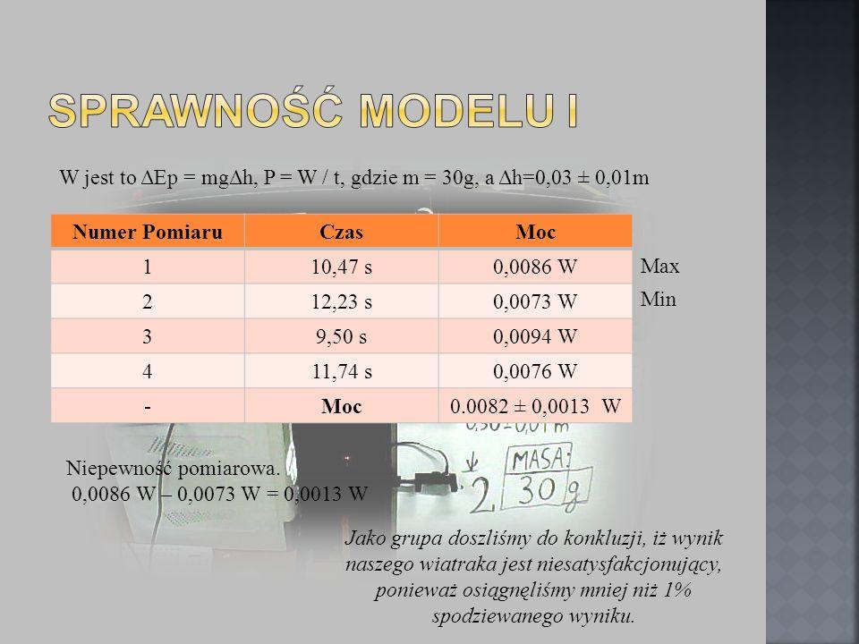 Sprawność modelu I W jest to ΔEp = mgΔh, P = W / t, gdzie m = 30g, a Δh=0,03 ± 0,01m. Numer Pomiaru.