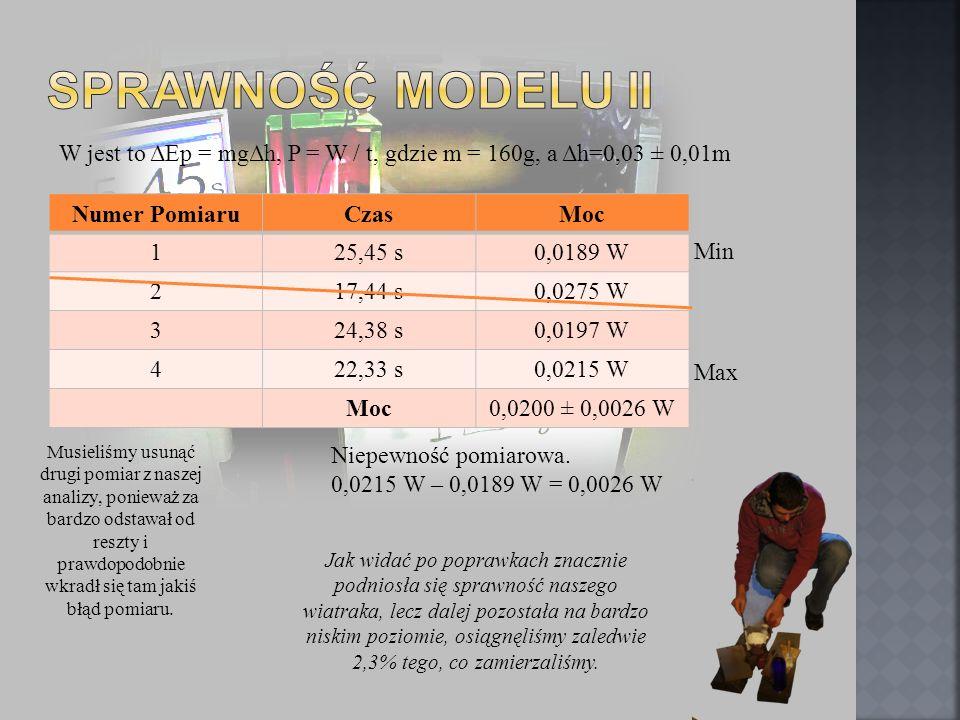 Sprawność MOdelu II W jest to ΔEp = mgΔh, P = W / t, gdzie m = 160g, a Δh=0,03 ± 0,01m. Numer Pomiaru.