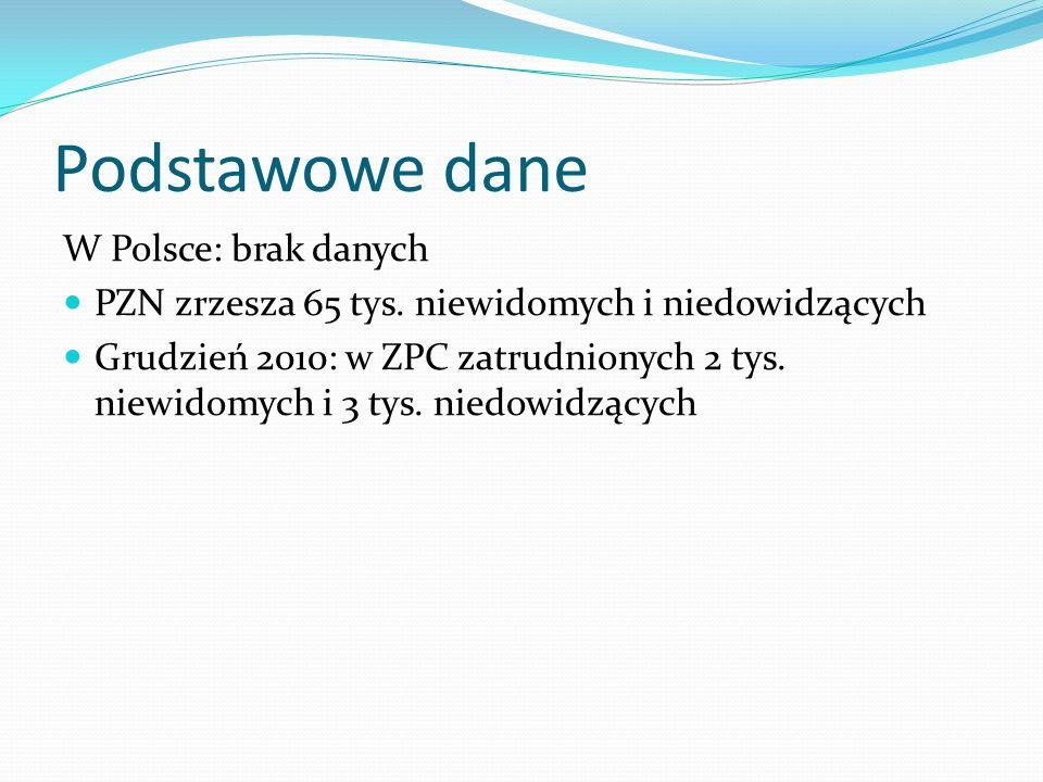 Podstawowe dane W Polsce: brak danych
