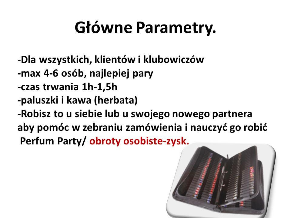 Główne Parametry.