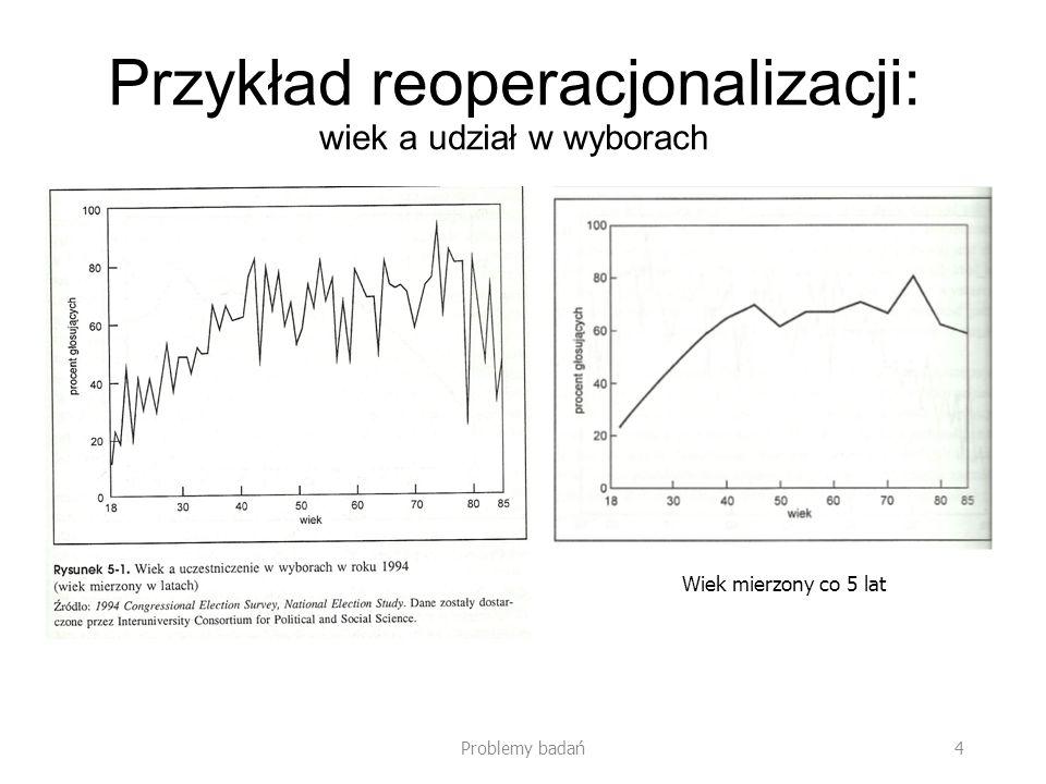 Przykład reoperacjonalizacji: wiek a udział w wyborach