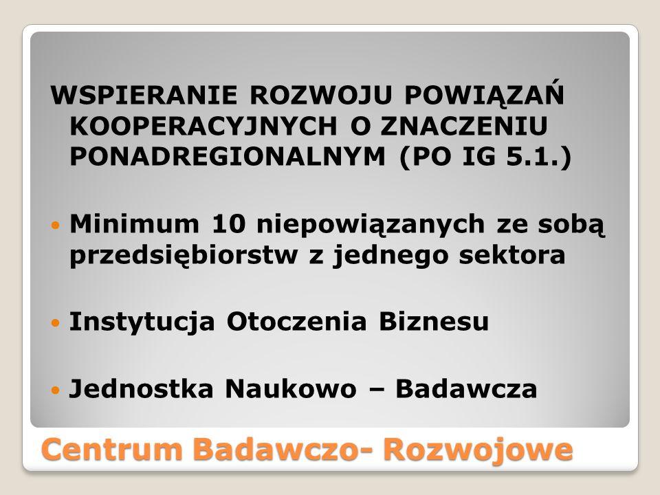 Centrum Badawczo- Rozwojowe