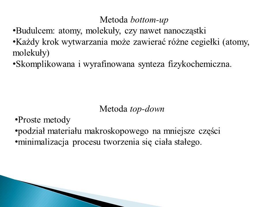Metoda bottom-up Budulcem: atomy, molekuły, czy nawet nanocząstki. Każdy krok wytwarzania może zawierać różne cegiełki (atomy, molekuły)