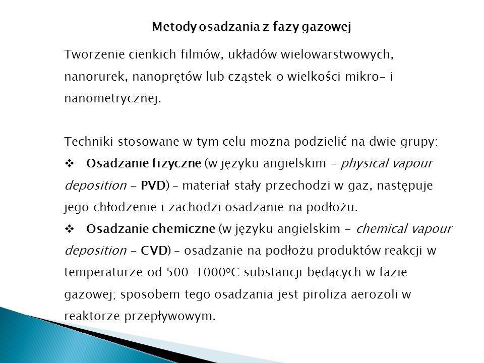 Metody osadzania z fazy gazowej