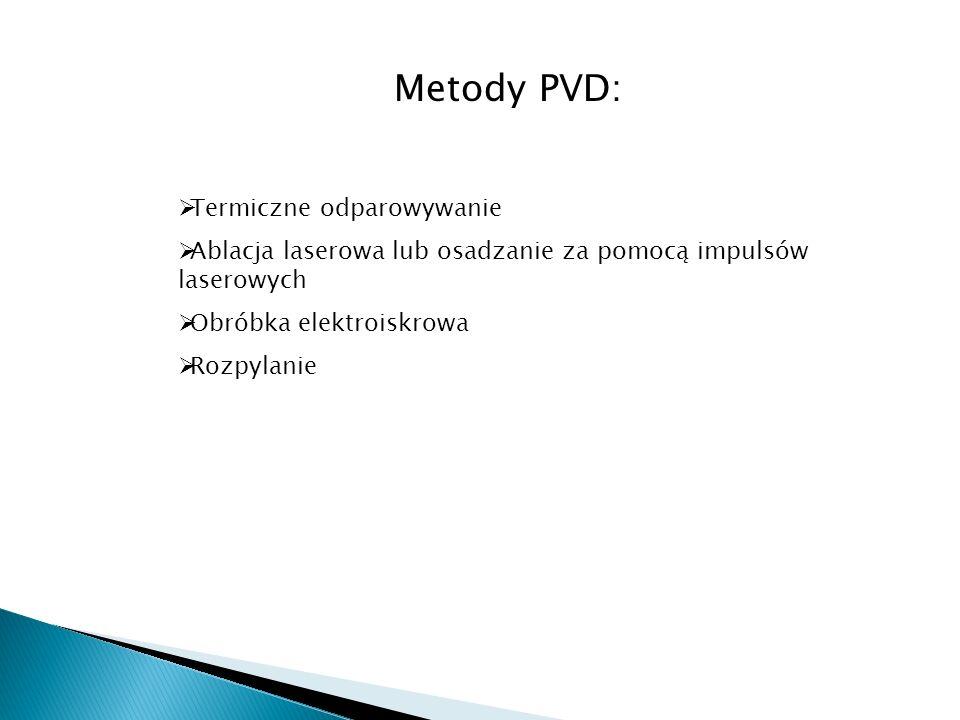 Metody PVD: Termiczne odparowywanie