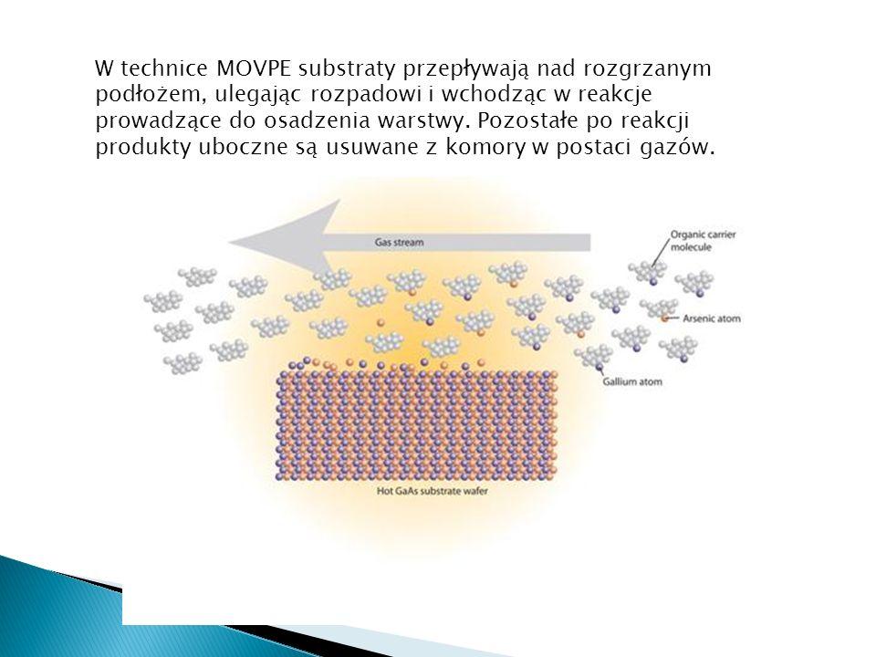 W technice MOVPE substraty przepływają nad rozgrzanym podłożem, ulegając rozpadowi i wchodząc w reakcje prowadzące do osadzenia warstwy.