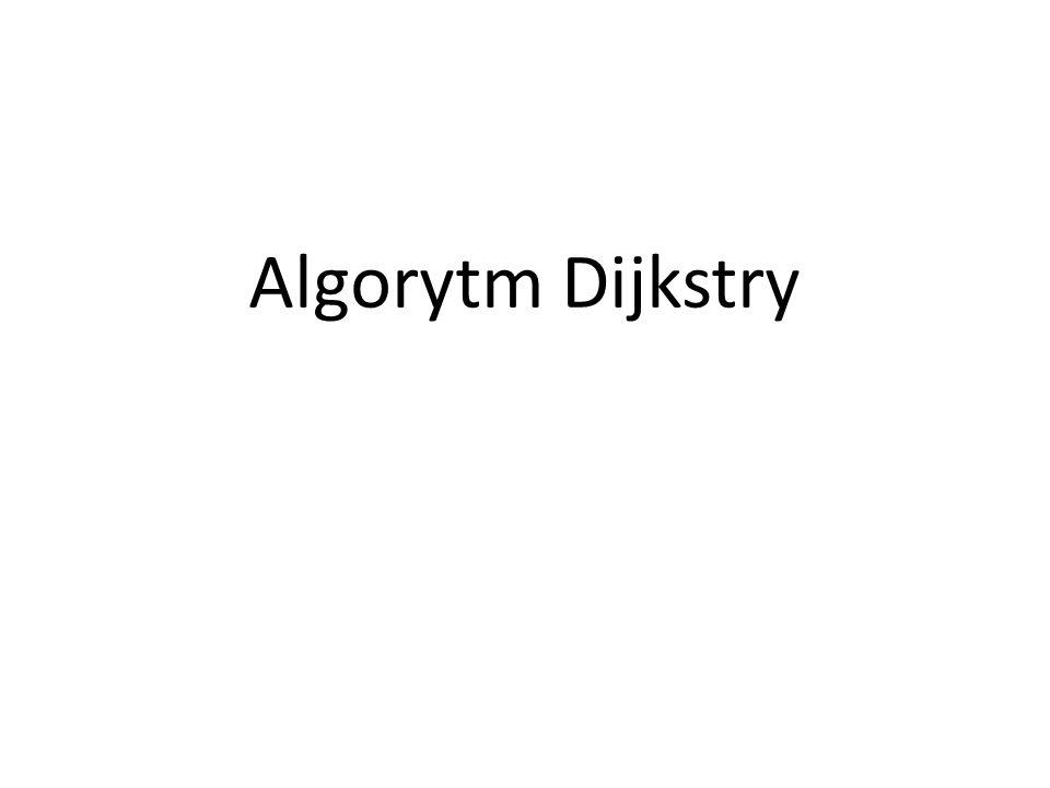 Algorytm Dijkstry Algorytmu tego nie wolno używać kiedy w grafie występują ujemne wartości wag.