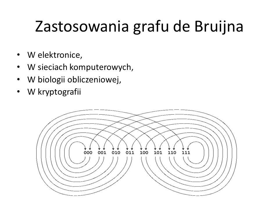 Zastosowania grafu de Bruijna