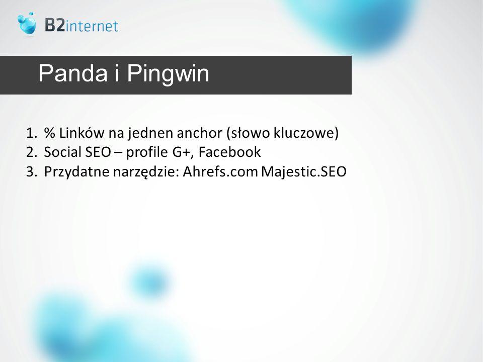 Panda i Pingwin % Linków na jednen anchor (słowo kluczowe)
