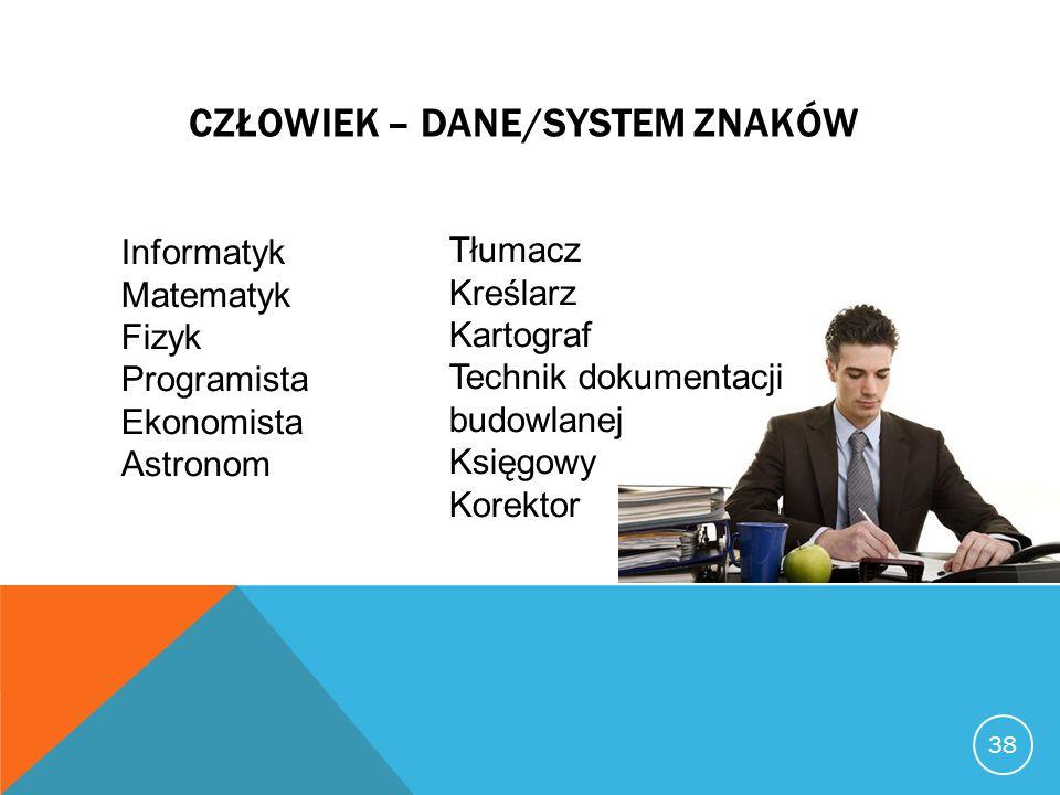 Człowiek – dane/system znaków