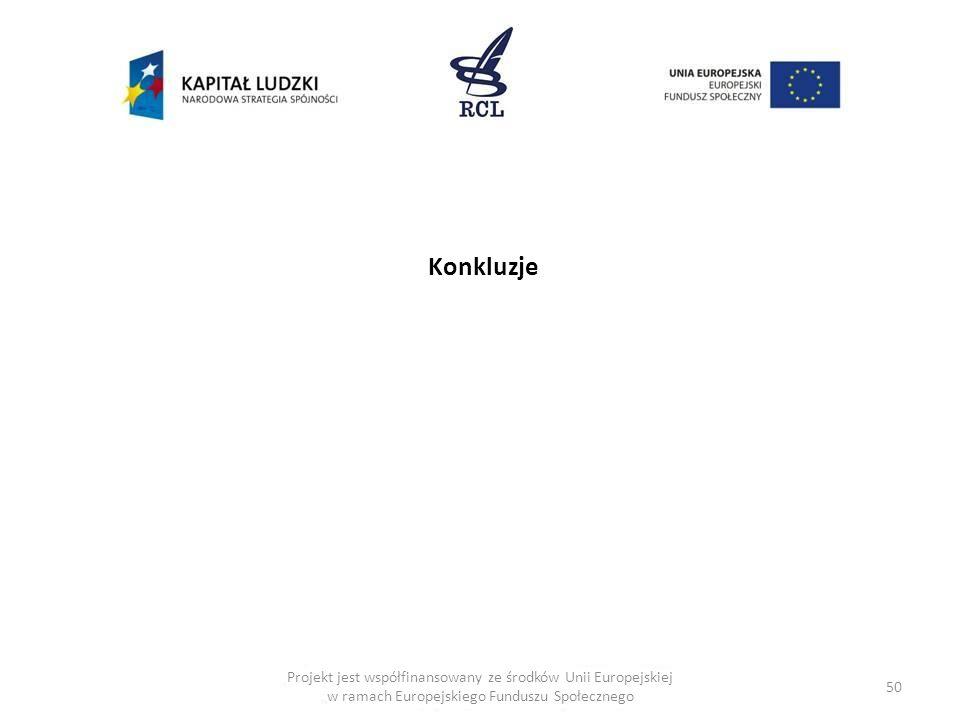 Konkluzje Projekt jest współfinansowany ze środków Unii Europejskiej w ramach Europejskiego Funduszu Społecznego.