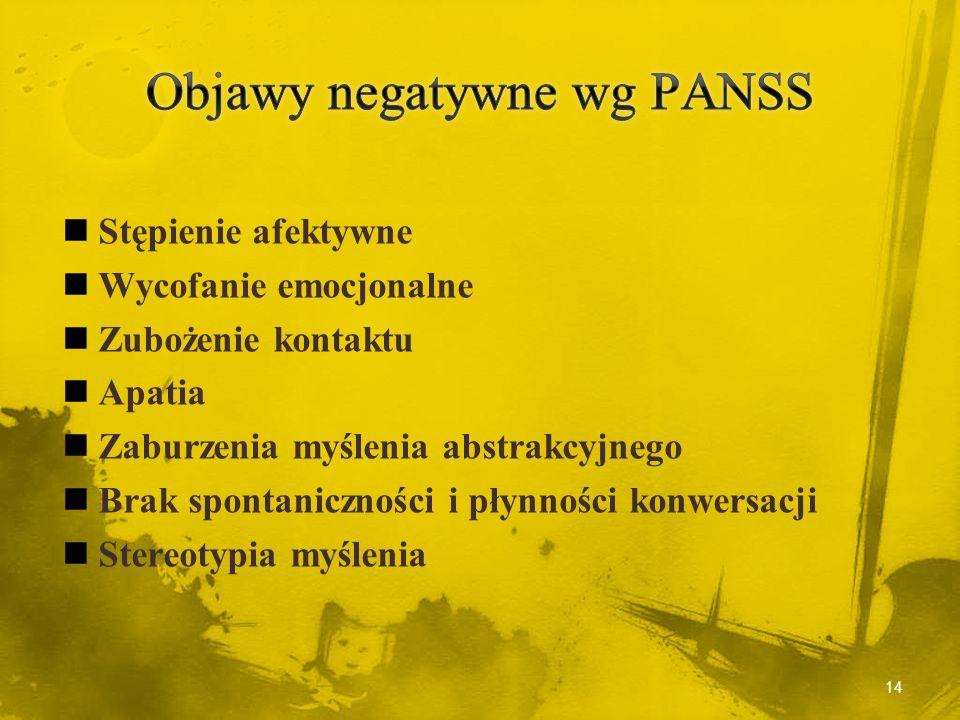 Objawy negatywne wg PANSS