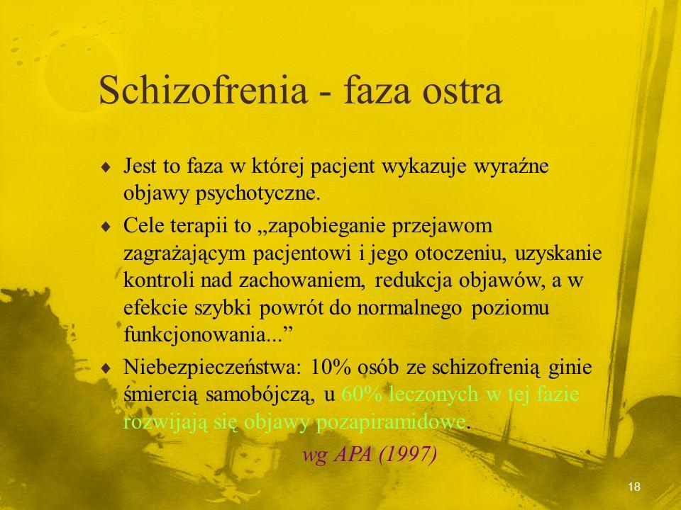 Schizofrenia - faza ostra