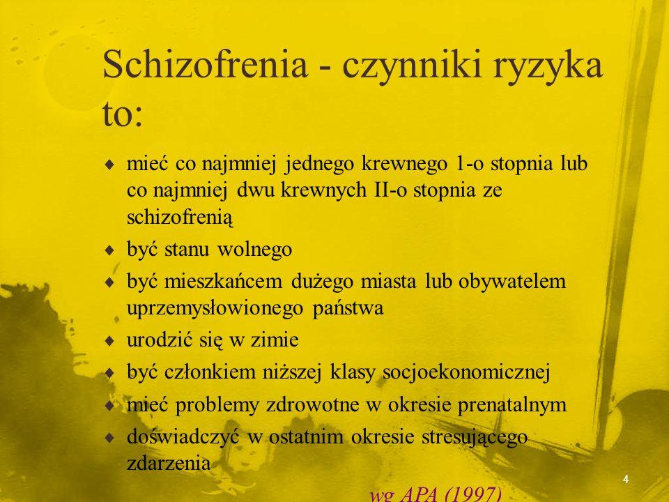Schizofrenia - czynniki ryzyka to: