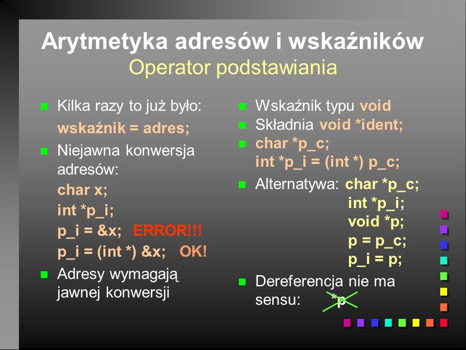 Arytmetyka adresów i wskaźników Operator podstawiania