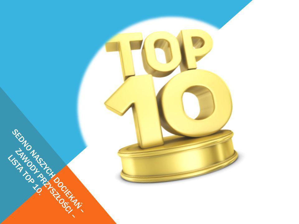 Sedno naszych dociekań – ZAWODY PRZYSZŁOŚCI – lista TOP 10.