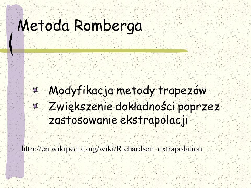 Metoda Romberga Modyfikacja metody trapezów