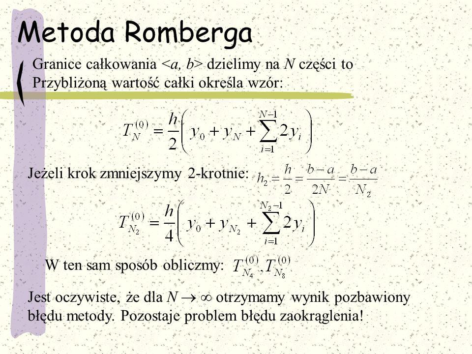 Metoda Romberga Granice całkowania <a, b> dzielimy na N części to. Przybliżoną wartość całki określa wzór: