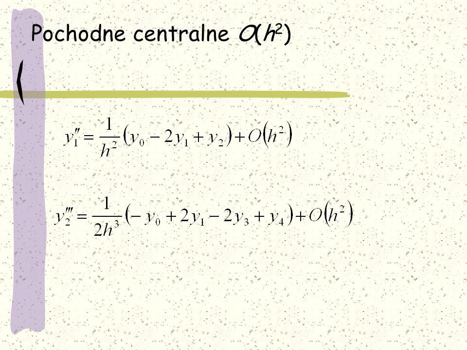 Pochodne centralne O(h2)