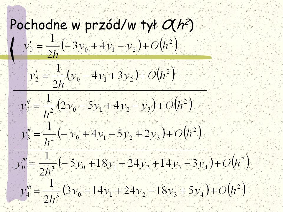Pochodne w przód/w tył O(h2)