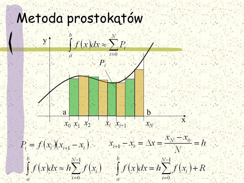 Metoda prostokątów y Pi a b x x0 x1 x2 xi xi+1 xN