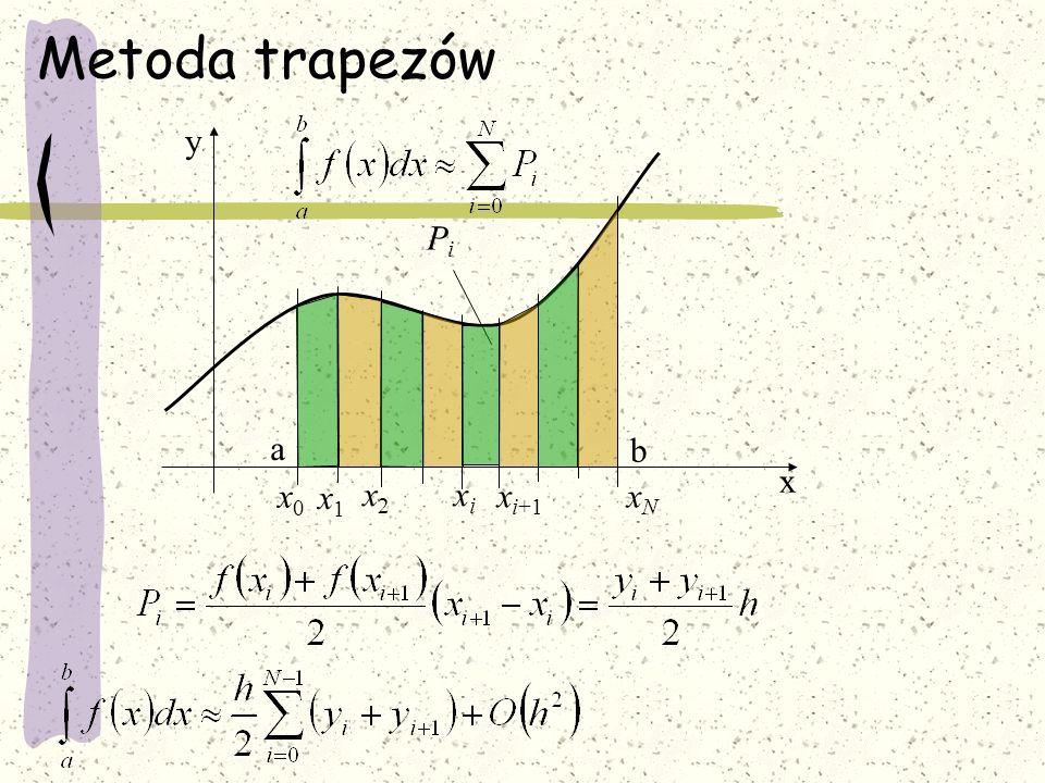 Metoda trapezów y Pi a b x x0 x1 x2 xi xi+1 xN