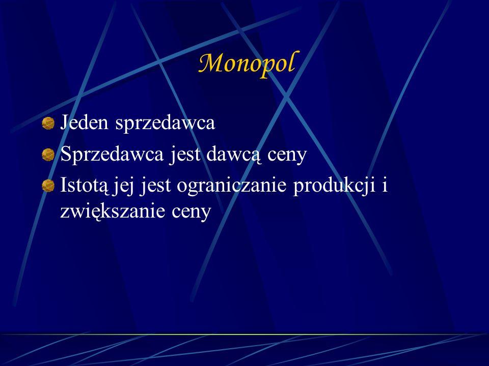 Monopol Jeden sprzedawca Sprzedawca jest dawcą ceny
