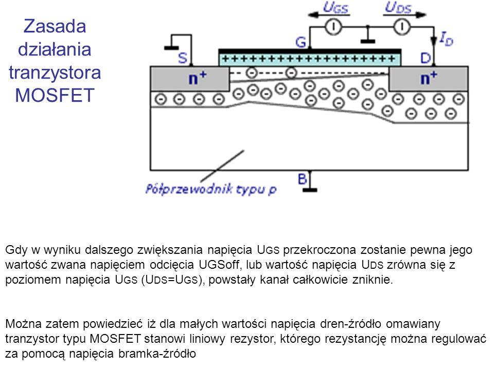 Zasada działania tranzystora MOSFET