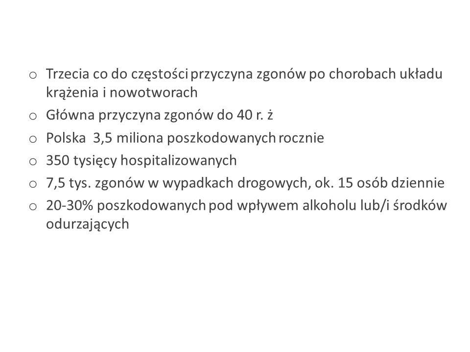 Trzecia co do częstości przyczyna zgonów po chorobach układu krążenia i nowotworach