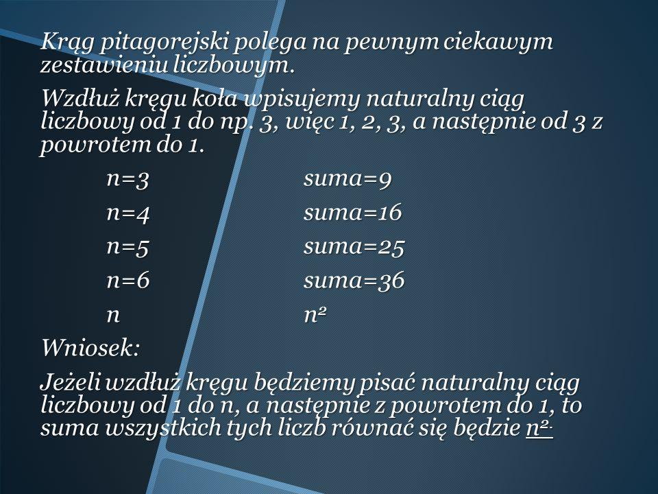 Krąg pitagorejski polega na pewnym ciekawym zestawieniu liczbowym.