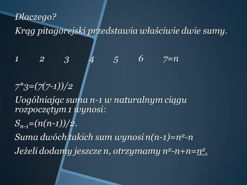 Dlaczego. Krąg pitagorejski przedstawia właściwie dwie sumy