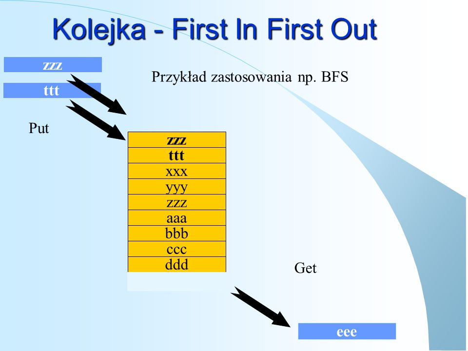 Kolejka - First In First Out