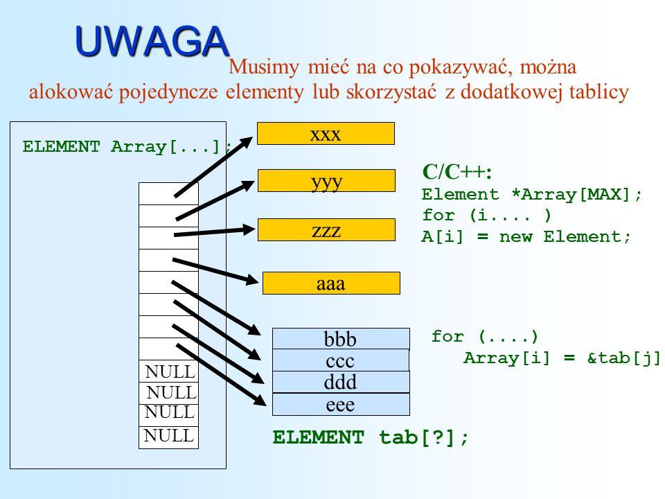 UWAGA Musimy mieć na co pokazywać, można alokować pojedyncze elementy lub skorzystać z dodatkowej tablicy.