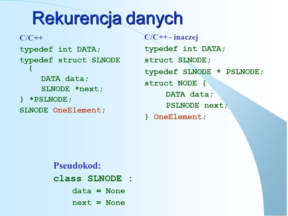 Rekurencja danych Pseudokod: class SLNODE : C/C++ C/C++ - inaczej