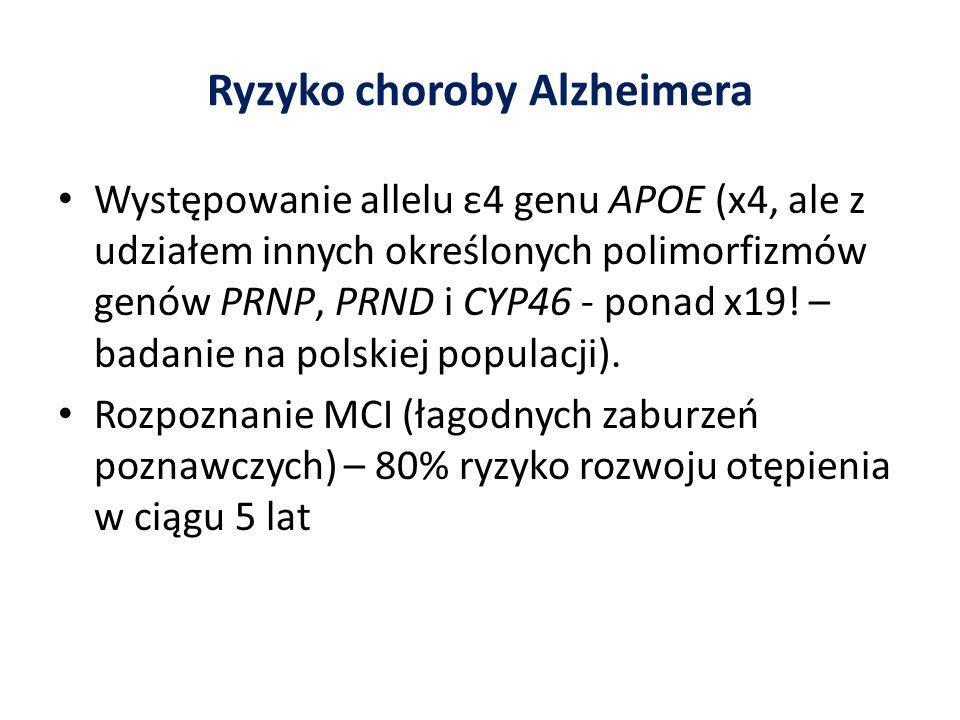 Ryzyko choroby Alzheimera
