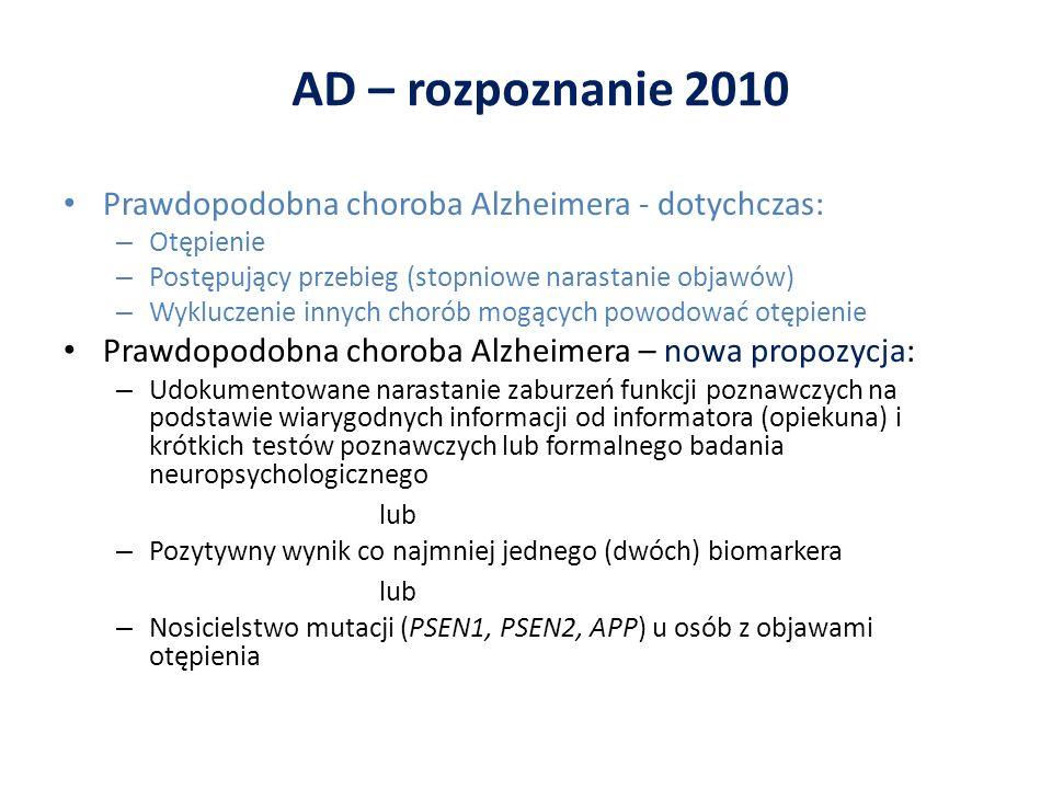 AD – rozpoznanie 2010 Prawdopodobna choroba Alzheimera - dotychczas: