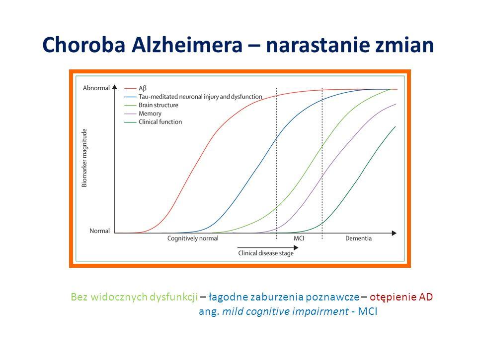 Choroba Alzheimera – narastanie zmian
