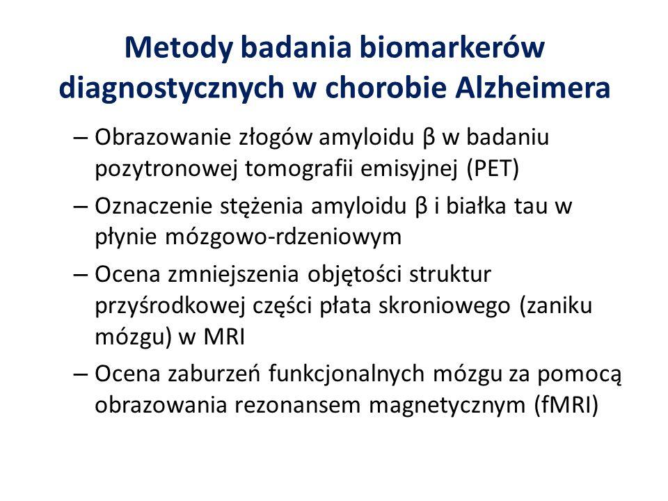 Metody badania biomarkerów diagnostycznych w chorobie Alzheimera