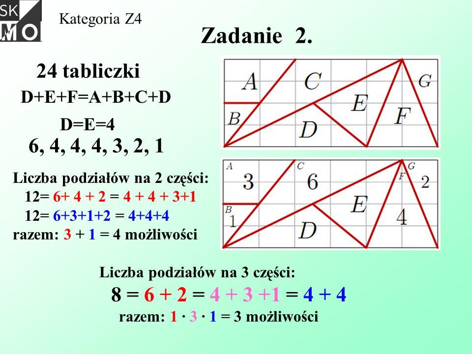 Zadanie 2. 24 tabliczki 6, 4, 4, 4, 3, 2, 1 D+E+F=A+B+C+D D=E=4