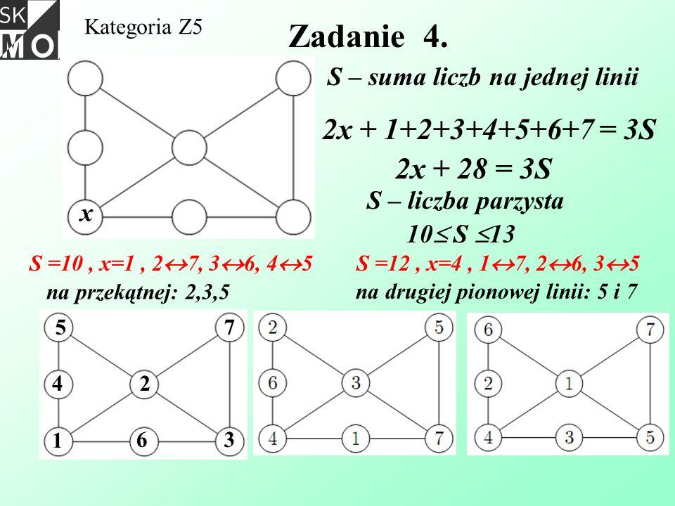 Zadanie 4. 2x + 1+2+3+4+5+6+7 = 3S 2x + 28 = 3S