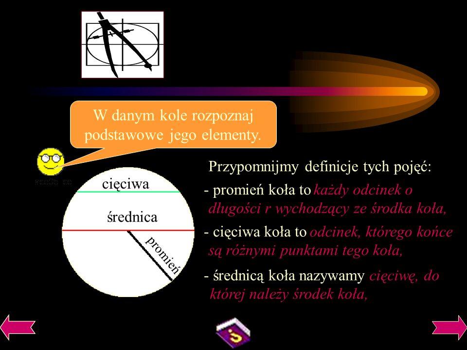 W danym kole rozpoznaj podstawowe jego elementy.